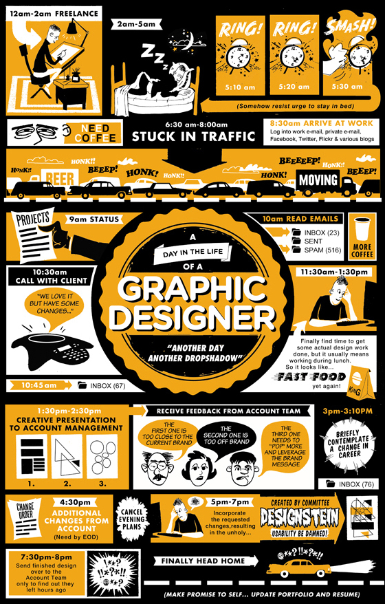 TheeBlog-LifeofGraphicDesigners1